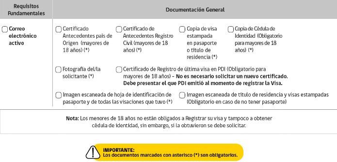 documentación general solicitud de permanencia definitiva en chile extranjería immichile