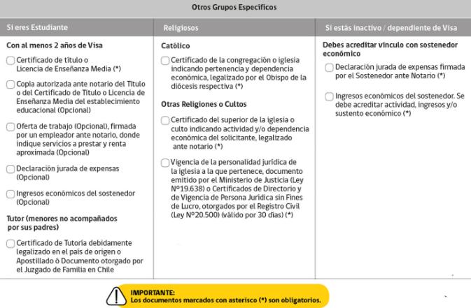 otros grupos específicos permanencia definitiva solicitud en linea extranjeria religiosos estudiantes chile immichile