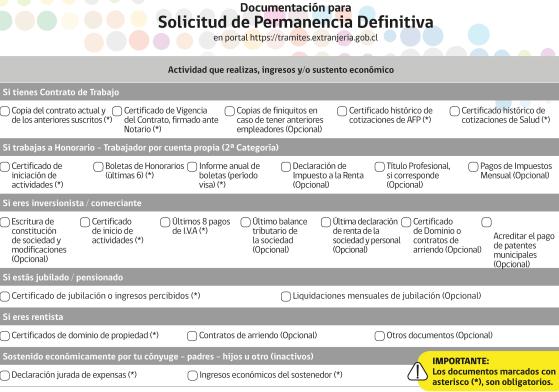 solicitud de permanencia definitiva requisitos específicos acreditar ingresos en chile
