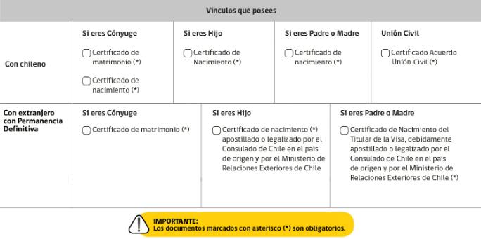 vinculos permanencia definitiva pede chile extranjeria vinculo con chileno con extranjero con permanencia definitiva extranjeria immichile