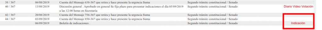 indicaciones realizadas al proyecto de migracion y extranjeria en el senado de chile 5 de septiembre de 2019