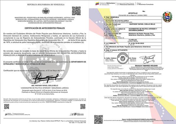 certificado de antecedentes y apostilla
