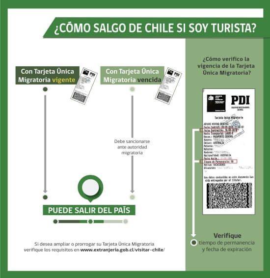 salida de turistas chile extranjeria immichile