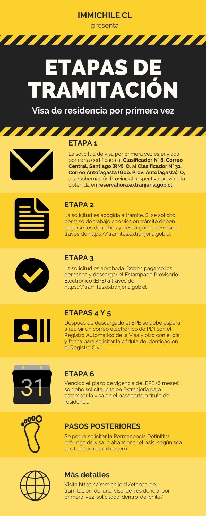 etapas de tramitación solicitud de visa de residencia por primera vez en chile immichile