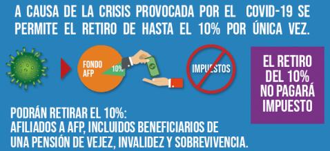 retiro de fondos afp infografia congreso de chile 1 immichile