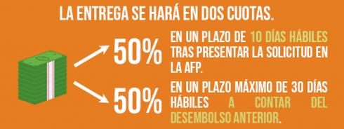 retiro de fondos afp infografia congreso de chile 2 immichile