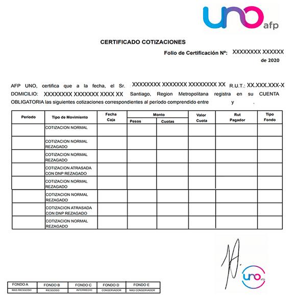 certificado de cotizaciones de afp UNO