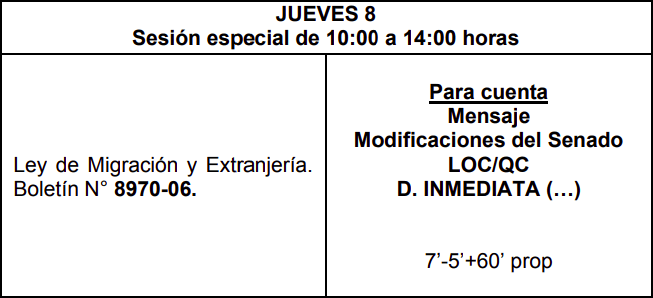 jueves 8 de octubre ley de migracion y extranjeria camara de diputados chile immichile
