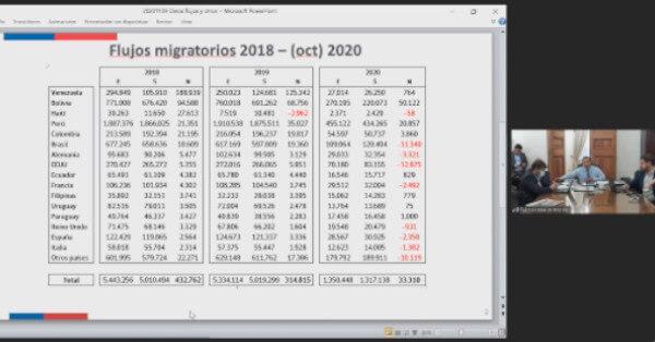 ultima sesion de la comision mixta del proyecto de migracion y extranjeria chile immichile