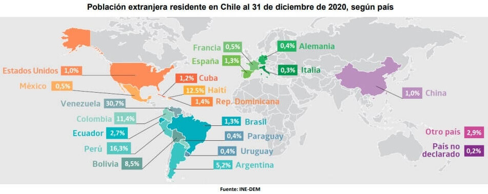 Población extranjera residente en Chile al 31 de diciembre de 2020 según país